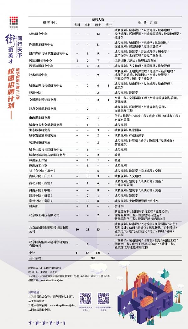 2022校招计划表-网站用(1)9 28.jpg