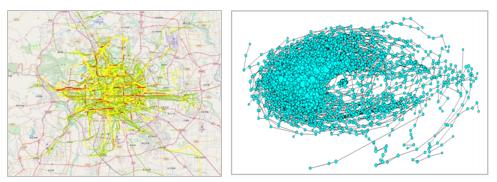 清华同衡将城市交通系统抽象为复杂网络,可以将交通系统的gis数据