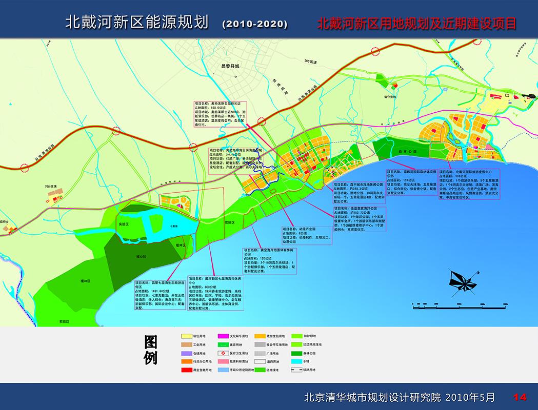 昌黎,抚宁县城及北戴河新区能源规划