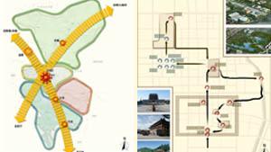 甘肃省武威市旅游业发展规划