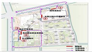 银川永泰城23块商业部分交通顾问设计