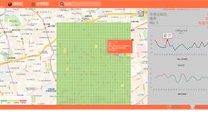 2016年SODA上海开放数据创新应用大赛