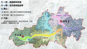 韶关市曲江西线生态旅游线路建设规划