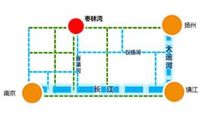 仪征市枣林湾园区概念性规划策划篇
