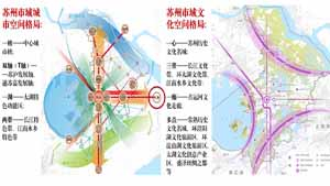 苏州市城市总体规划城市文化与城市特色专题