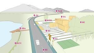 盱眙县旅游交通规划