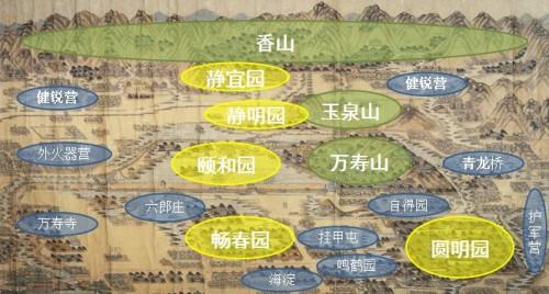 遗产所:三山五园历史文化景区发展规划